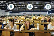 Università, via ai test di ammissione, ma è crollo di iscrizioni