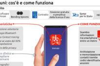 App Immuni, Salvini: libertà non è in vendita. Pd e Forza Italia: «Bisogna votare una legge in Parlamento»